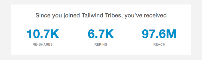 Tailwind tribes - grow your blog traffic
