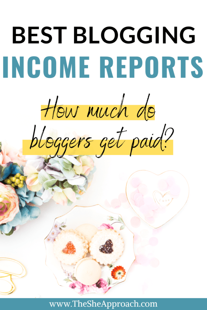 Blogging Income Report - How much do bloggers earn salary?